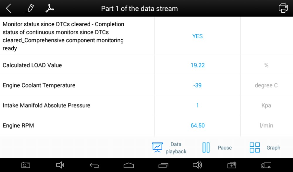 XTOOL EZ400 Tablet Data stream