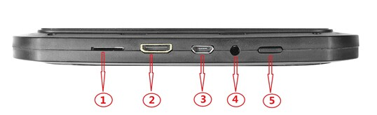 XTOOL EZ400 Tablet Interface Slots