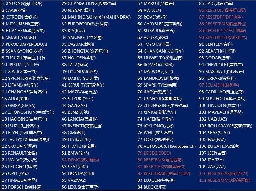 X431 PRO Vehicle List