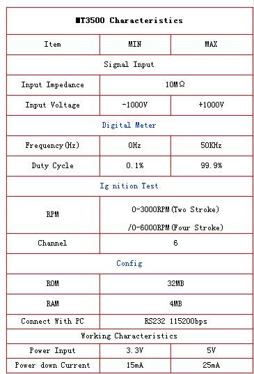 MT3500 Auto Engine Analyzer Details