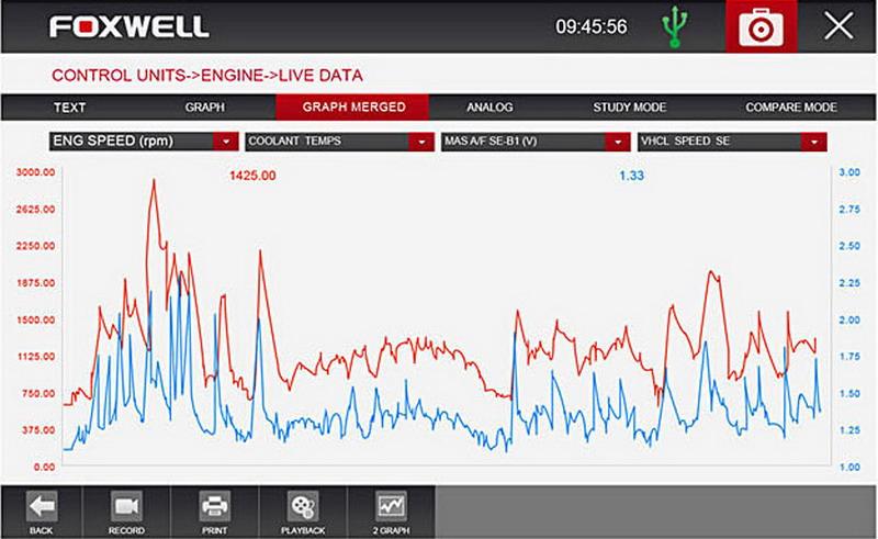 Foxwell GT80 + Live Data