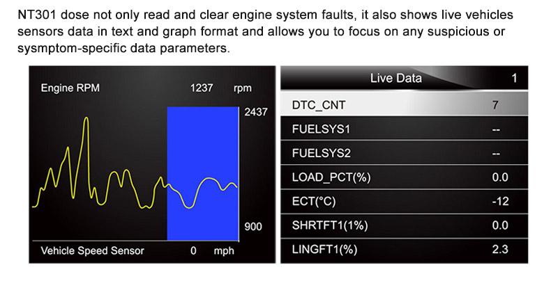 NT301 Test Live Data