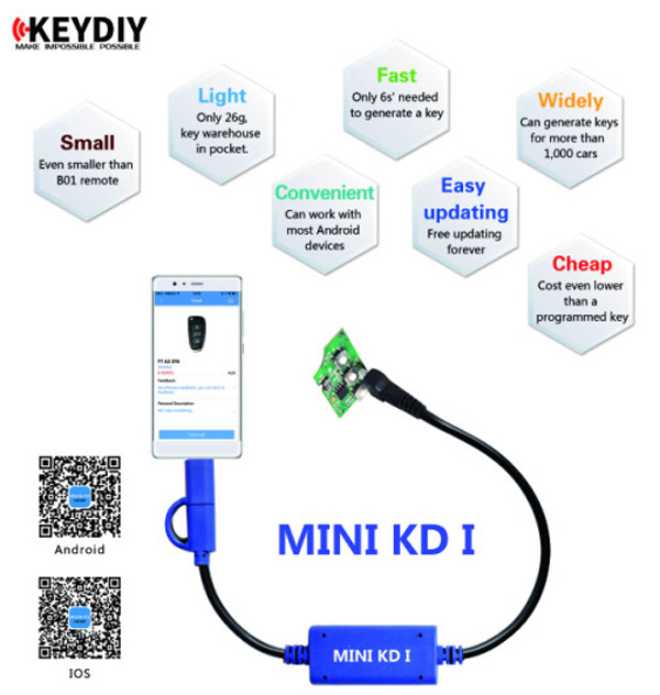 mini KD Software