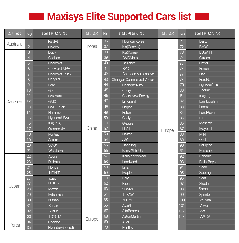Maxisys Elite Vehicle List