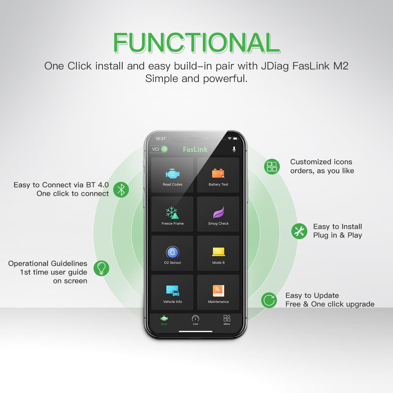 Faslink M2 Functional