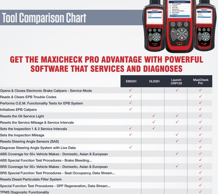 Autel MaxiCheck Pro compare